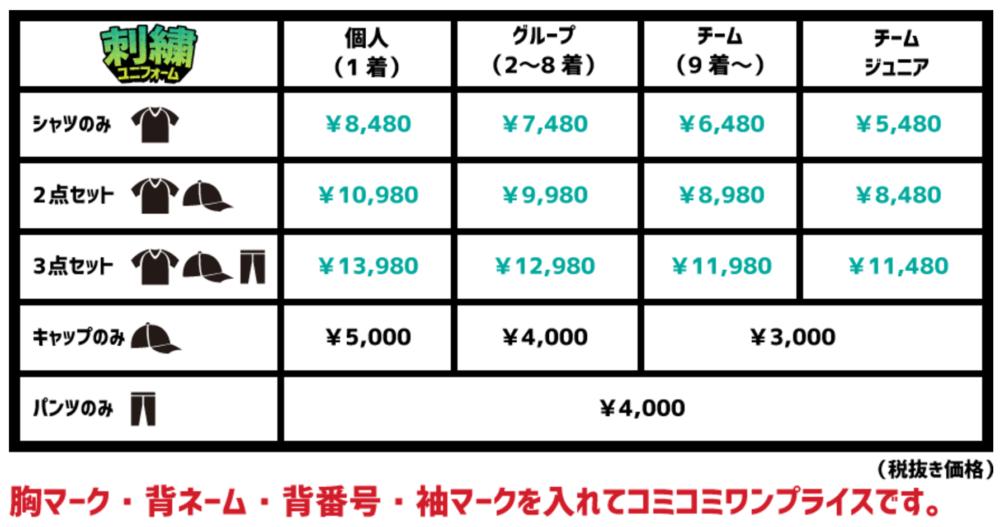 野球ユニフォーム オーダー製作の「ファンゴ」刺繍タイプ価格表